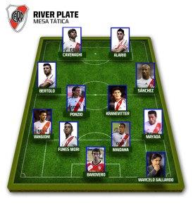 river-plate-mesa-tatica